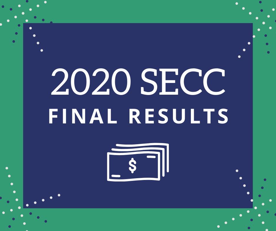 2020 SECC Final Results